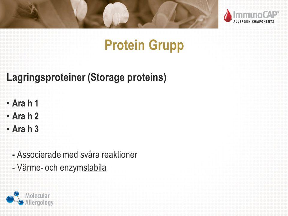Protein Grupp Lagringsproteiner (Storage proteins) Ara h 1 Ara h 2