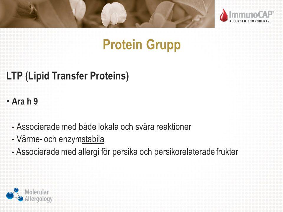 Protein Grupp LTP (Lipid Transfer Proteins) Ara h 9
