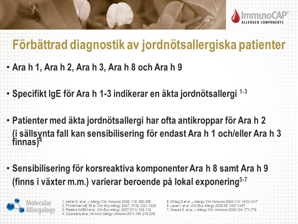 Förbättrad diagnostik av jordnötsallergiska patienter