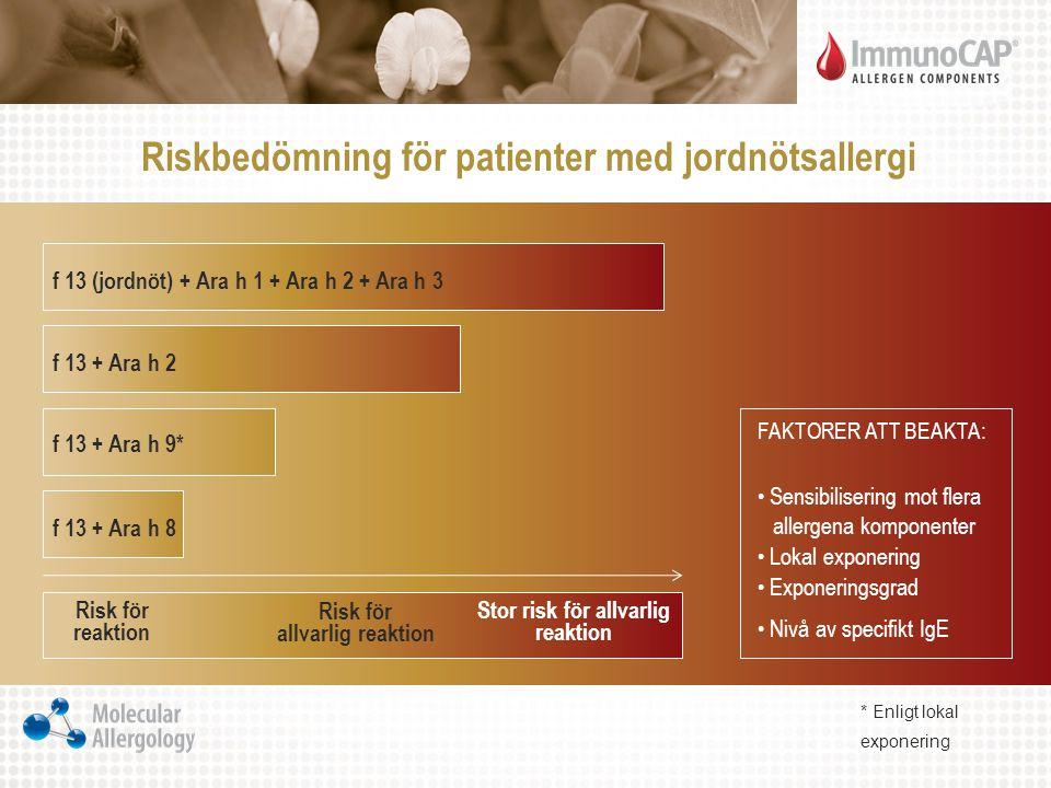 Riskbedömning för patienter med jordnötsallergi