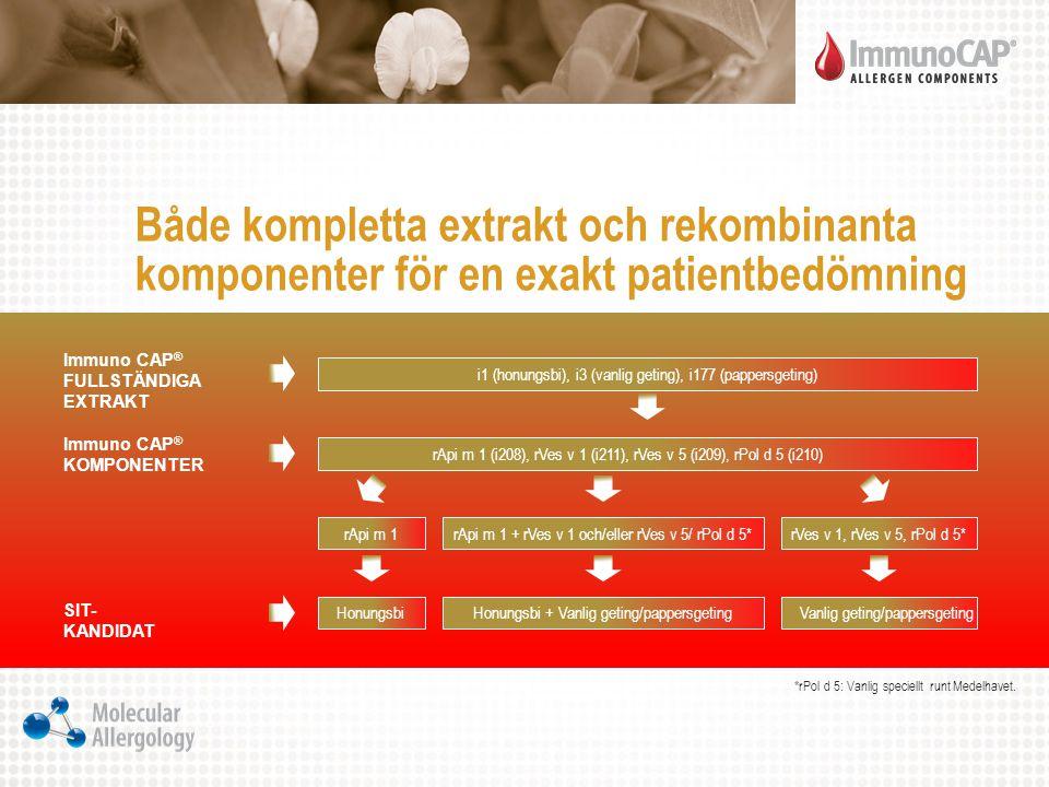 Både kompletta extrakt och rekombinanta komponenter för en exakt patientbedömning