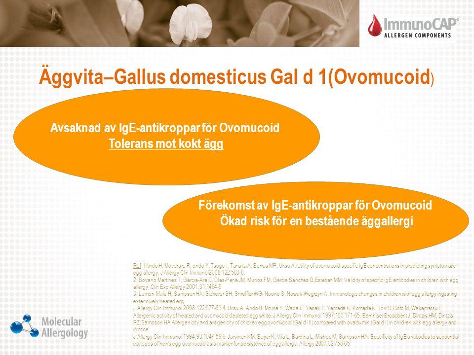 Äggvita–Gallus domesticus Gal d 1(Ovomucoid)