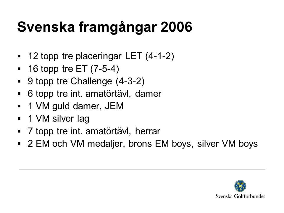 Svenska framgångar 2006 12 topp tre placeringar LET (4-1-2)