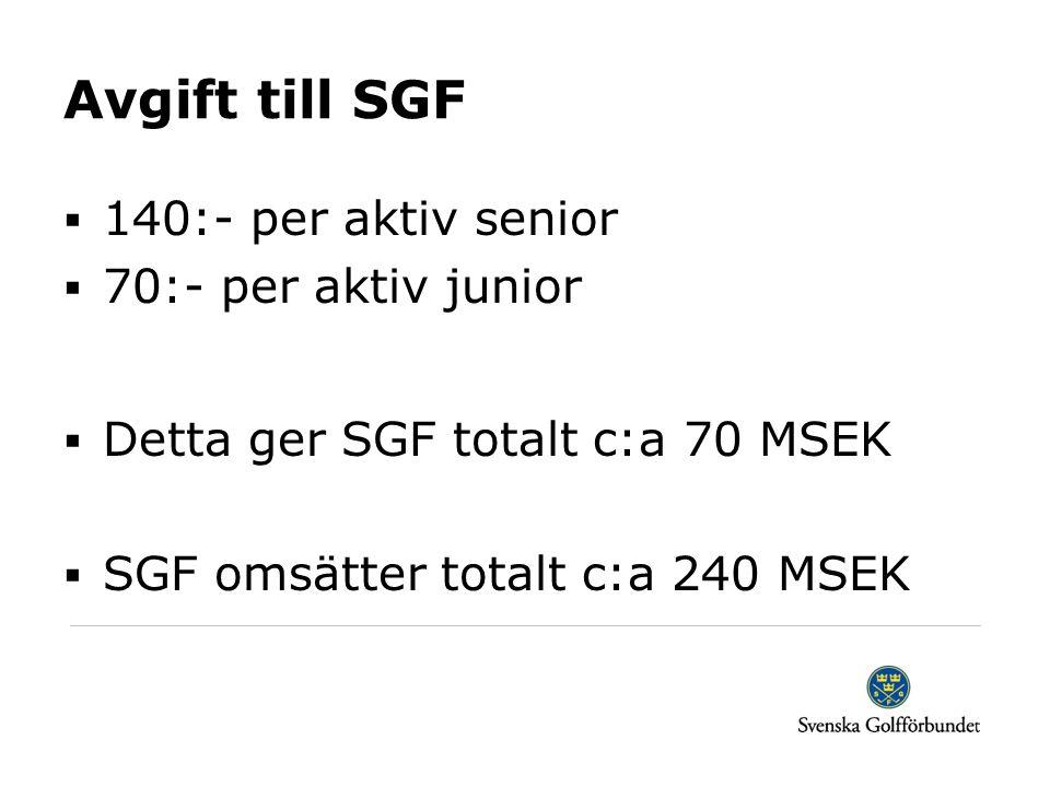 Avgift till SGF 140:- per aktiv senior 70:- per aktiv junior