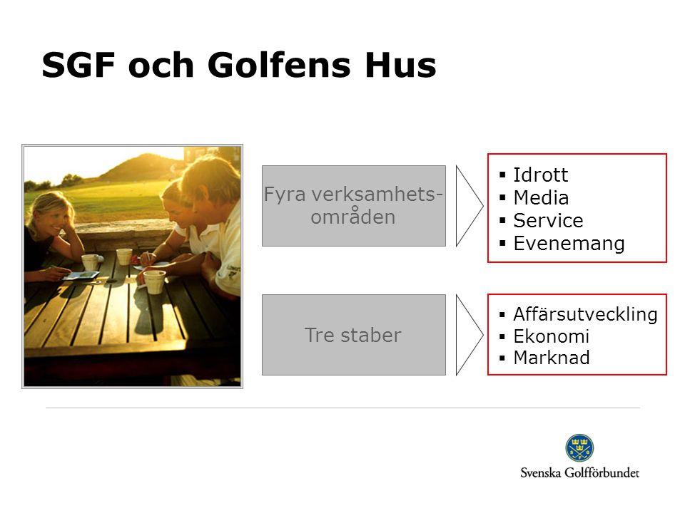 SGF och Golfens Hus Idrott Fyra verksamhets- Media områden Service