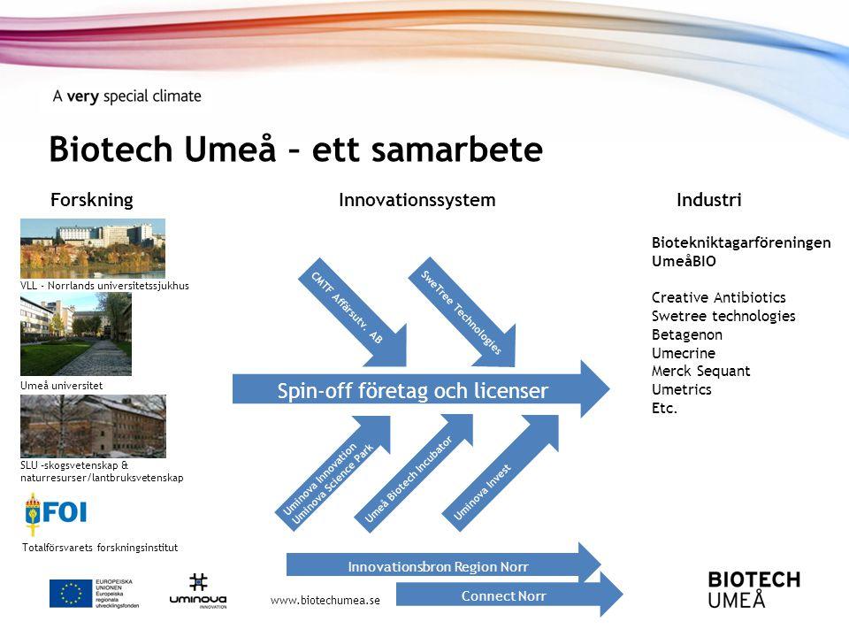 Biotech Umeå – ett samarbete
