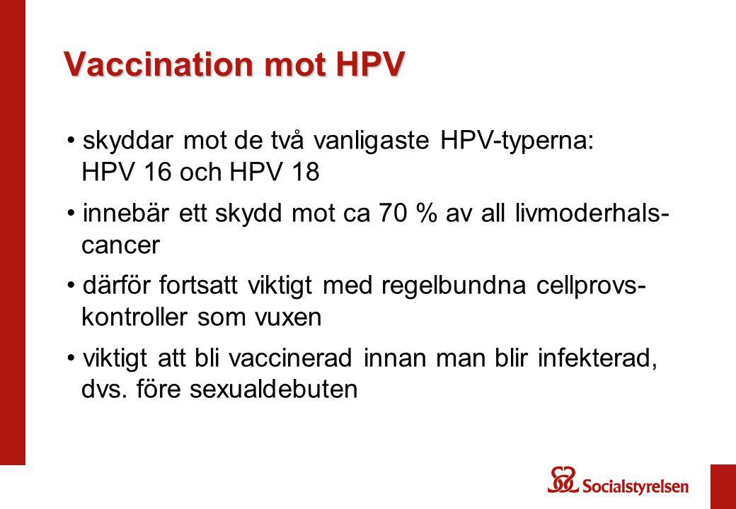 Vaccination mot HPV skyddar mot de två vanligaste HPV-typerna: HPV 16 och HPV 18. innebär ett skydd mot ca 70 % av all livmoderhals- cancer.