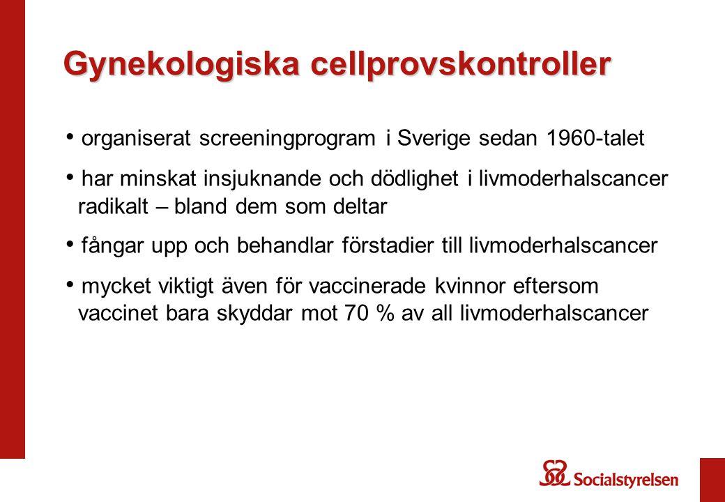 Gynekologiska cellprovskontroller