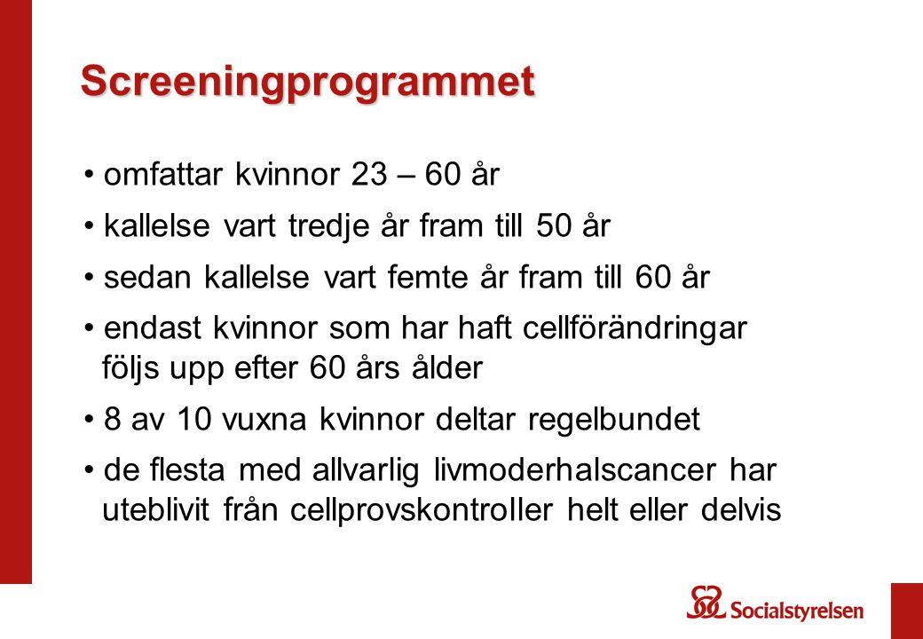Screeningprogrammet omfattar kvinnor 23 – 60 år