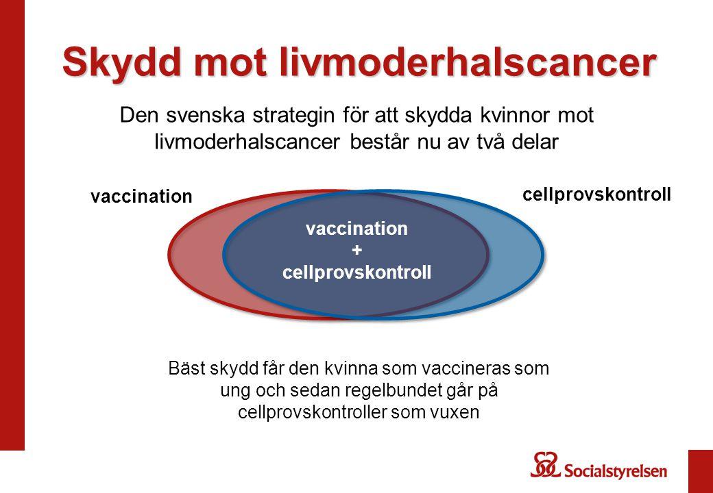 Skydd mot livmoderhalscancer