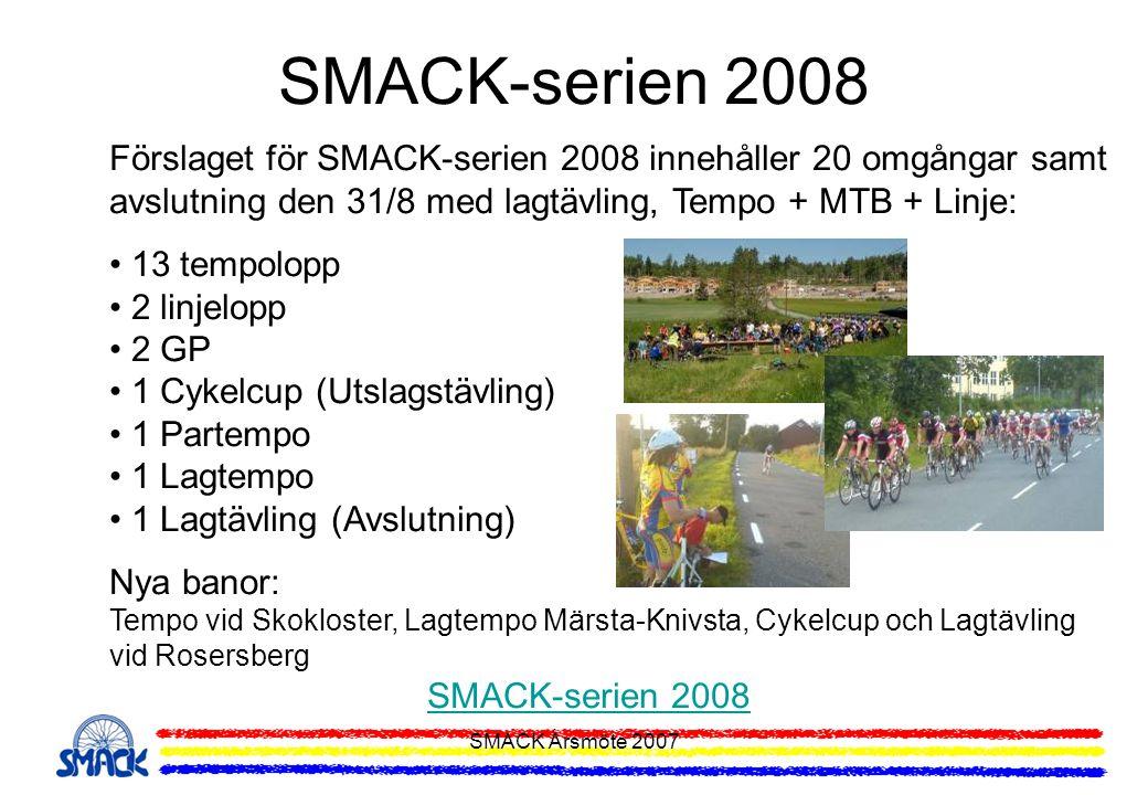 SMACK-serien 2008 Förslaget för SMACK-serien 2008 innehåller 20 omgångar samt avslutning den 31/8 med lagtävling, Tempo + MTB + Linje:
