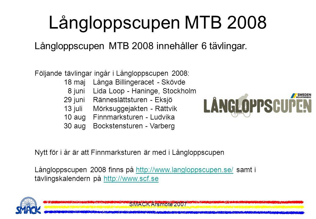 Långloppscupen MTB 2008 Långloppscupen MTB 2008 innehåller 6 tävlingar. Följande tävlingar ingår i Långloppscupen 2008: