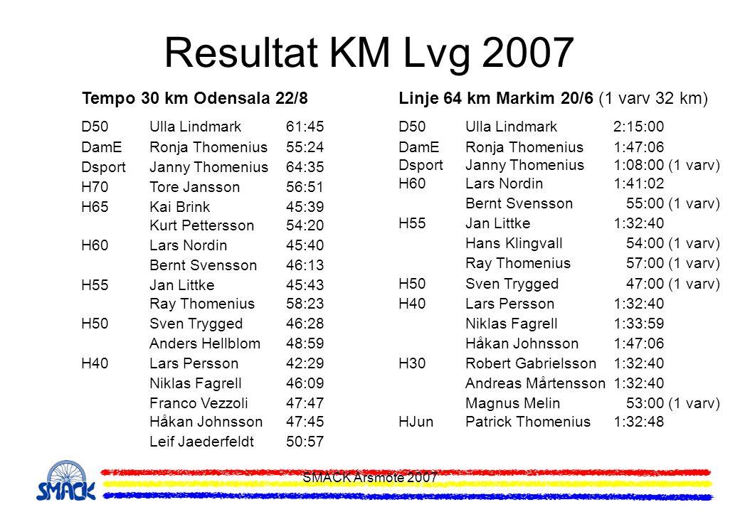 Resultat KM Lvg 2007 Tempo 30 km Odensala 22/8