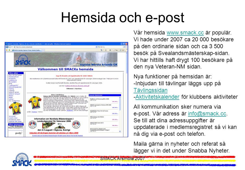 Hemsida och e-post