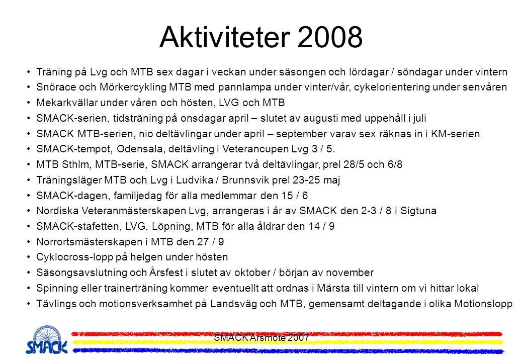 Aktiviteter 2008 Träning på Lvg och MTB sex dagar i veckan under säsongen och lördagar / söndagar under vintern.