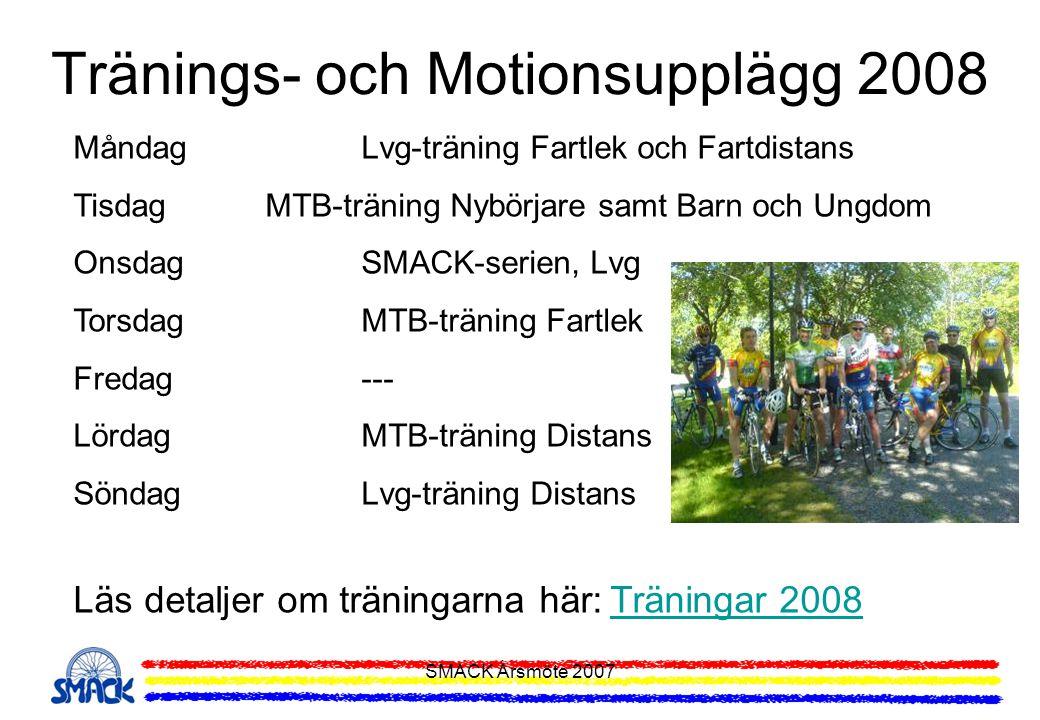 Tränings- och Motionsupplägg 2008