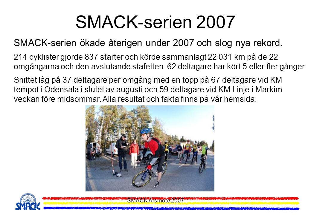 SMACK-serien 2007 SMACK-serien ökade återigen under 2007 och slog nya rekord.