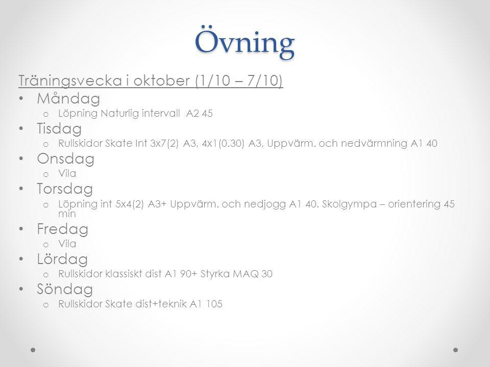Övning Träningsvecka i oktober (1/10 – 7/10) Måndag Tisdag Onsdag