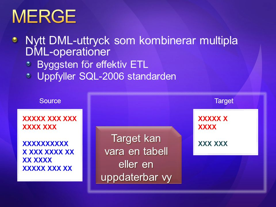 Target kan vara en tabell eller en uppdaterbar vy