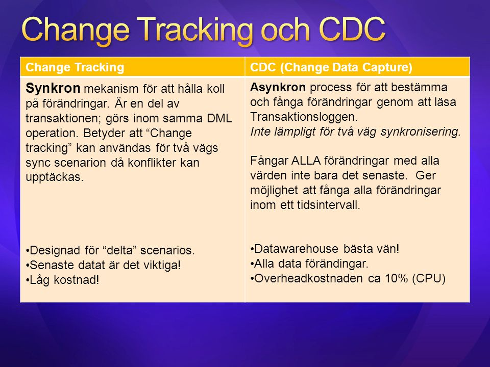 Change Tracking och CDC