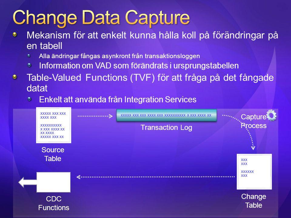 Change Data Capture Mekanism för att enkelt kunna hålla koll på förändringar på en tabell. Alla ändringar fångas asynkront från transaktionsloggen.