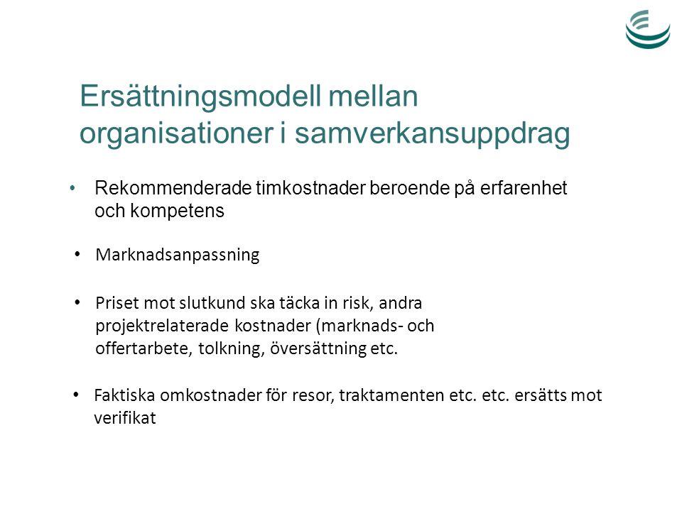 Ersättningsmodell mellan organisationer i samverkansuppdrag