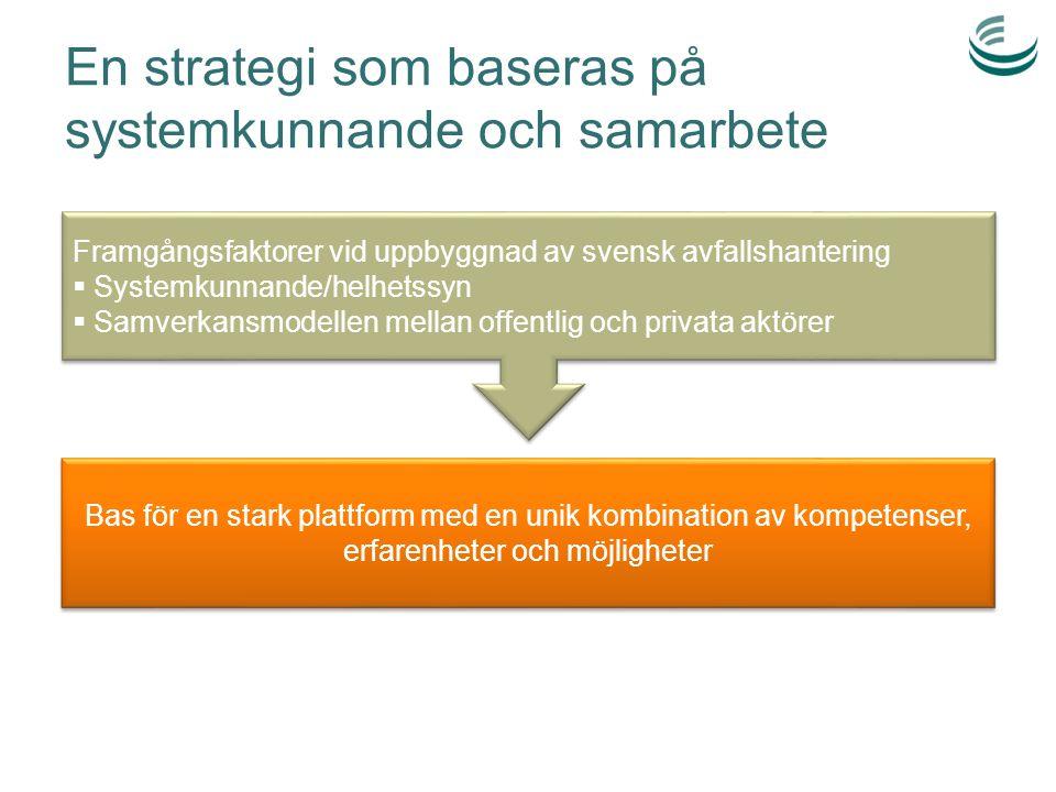 En strategi som baseras på systemkunnande och samarbete