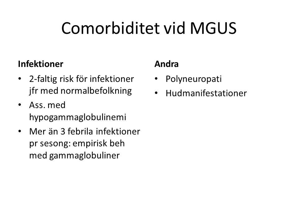 Comorbiditet vid MGUS Infektioner Andra