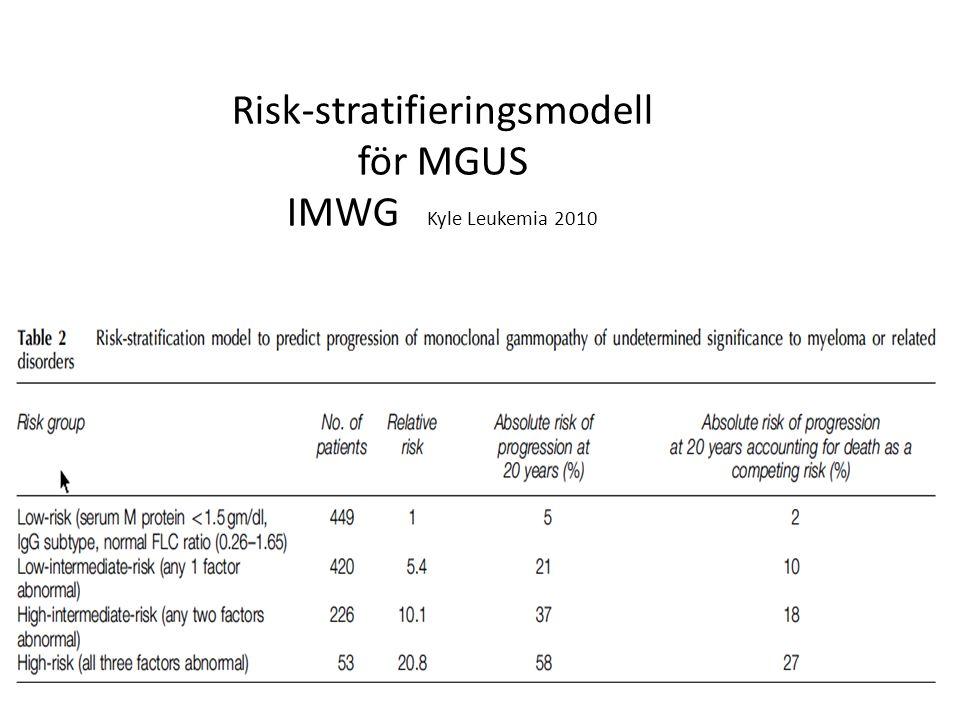 Risk-stratifieringsmodell