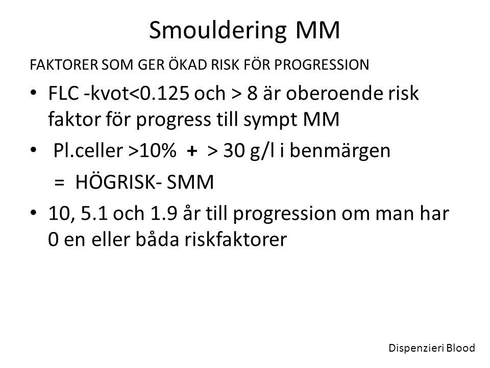 Smouldering MM FAKTORER SOM GER ÖKAD RISK FÖR PROGRESSION. FLC -kvot<0.125 och > 8 är oberoende risk faktor för progress till sympt MM.