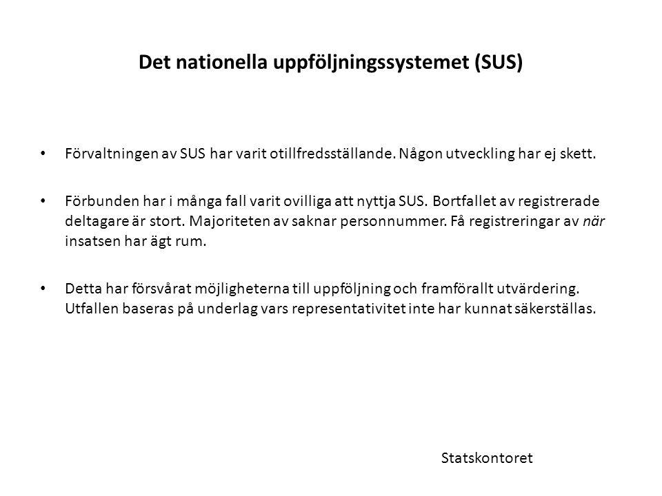 Det nationella uppföljningssystemet (SUS)