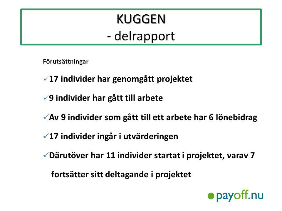 KUGGEN - delrapport 17 individer har genomgått projektet