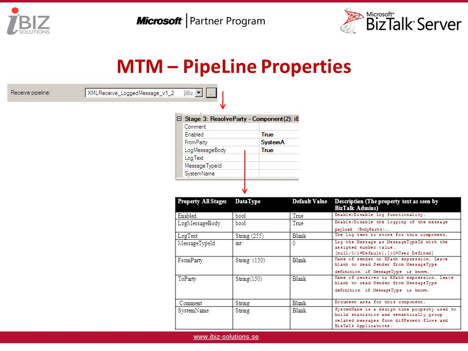 MTM – PipeLine Properties