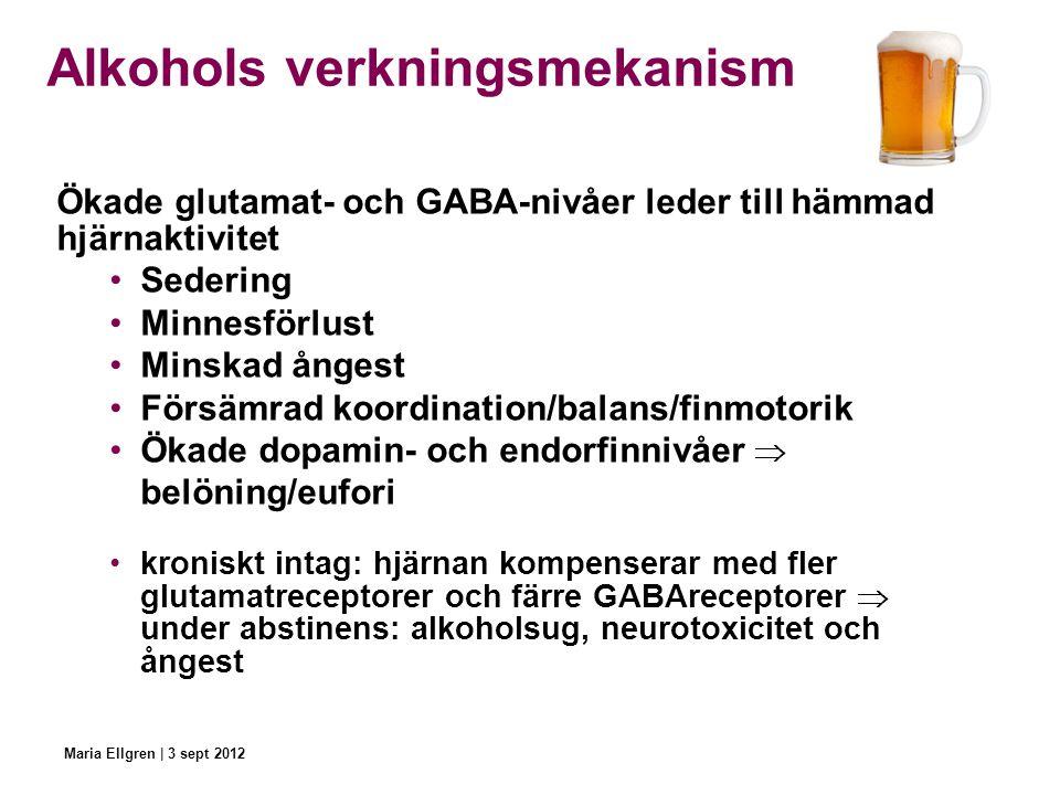 Alkohols verkningsmekanism