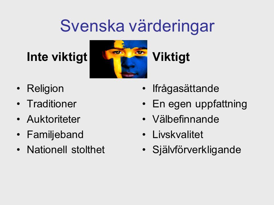 Svenska värderingar Inte viktigt Religion Traditioner Auktoriteter