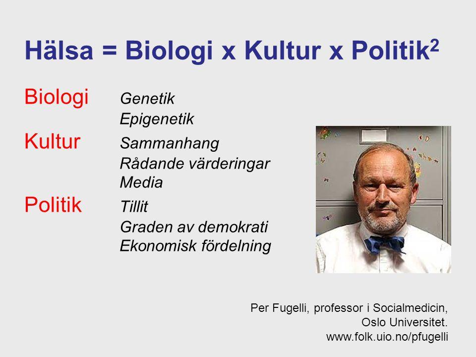 Hälsa = Biologi x Kultur x Politik2