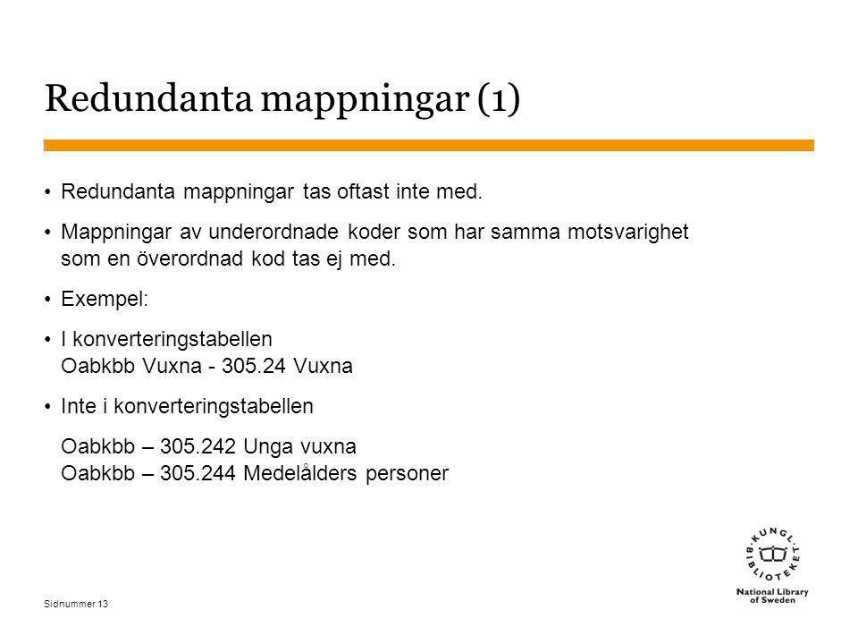 Redundanta mappningar (1)