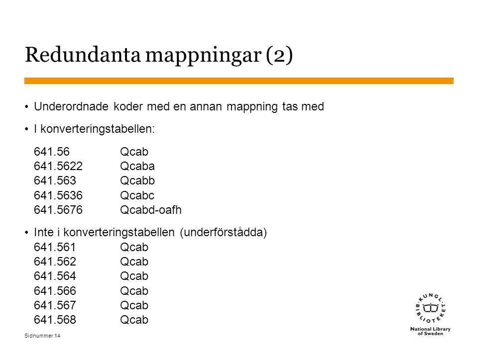 Redundanta mappningar (2)