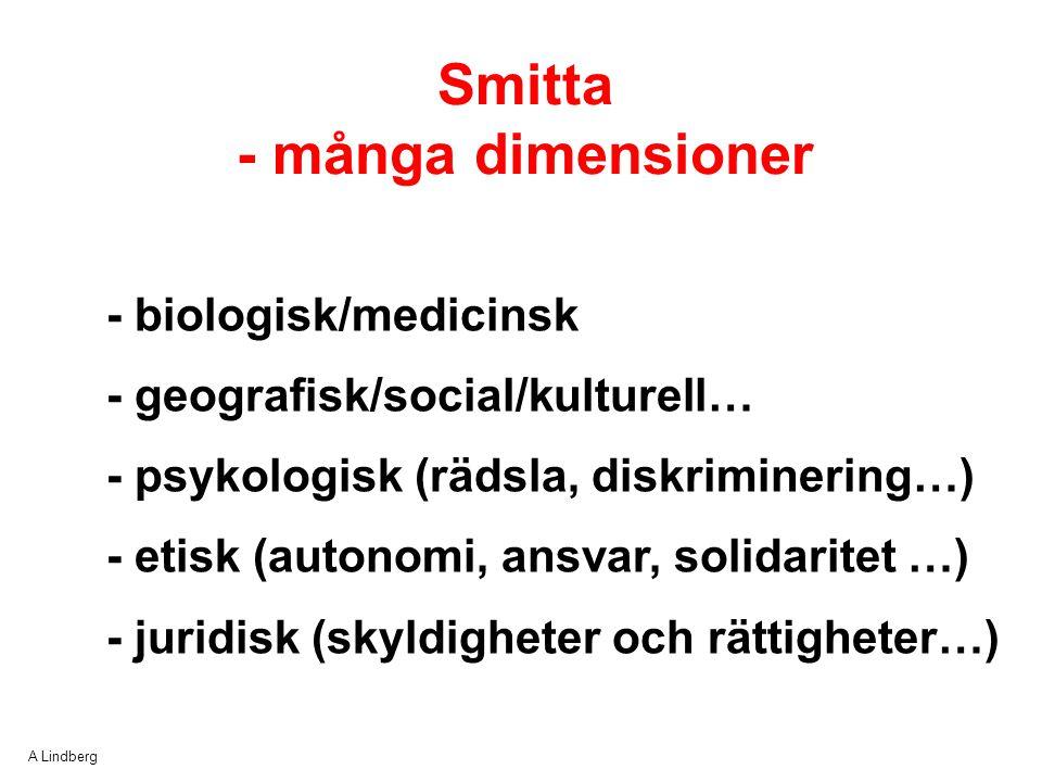 Smitta - många dimensioner