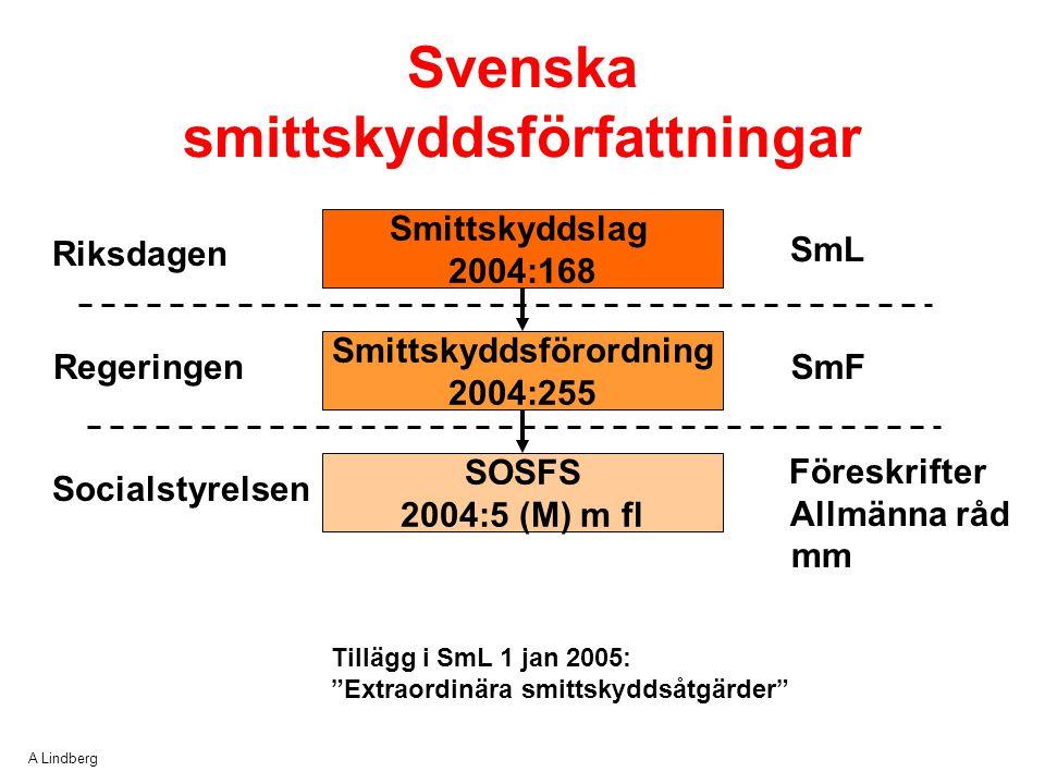 Svenska smittskyddsförfattningar