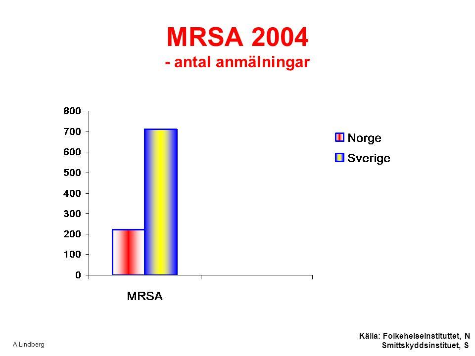 MRSA 2004 - antal anmälningar