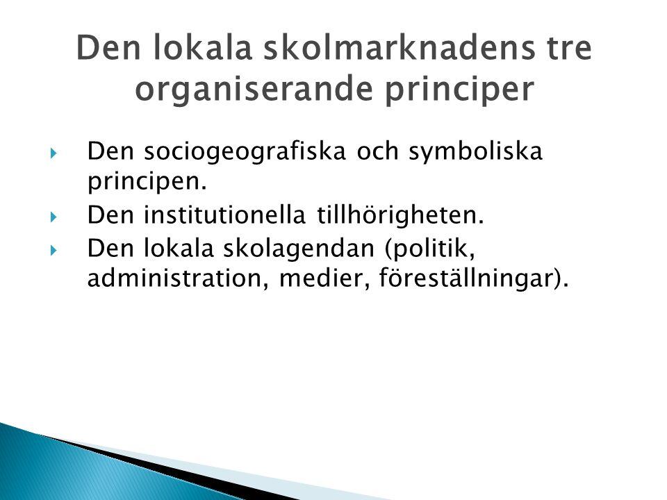 Den lokala skolmarknadens tre organiserande principer