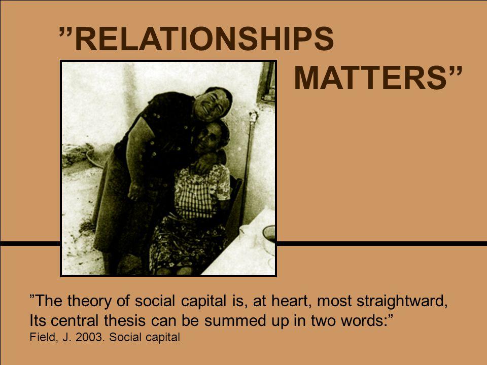 HUMAN CULTURAL SOCIAL IDENTITY RELATIONSHIPS MATTERS CAPUT = HEAD