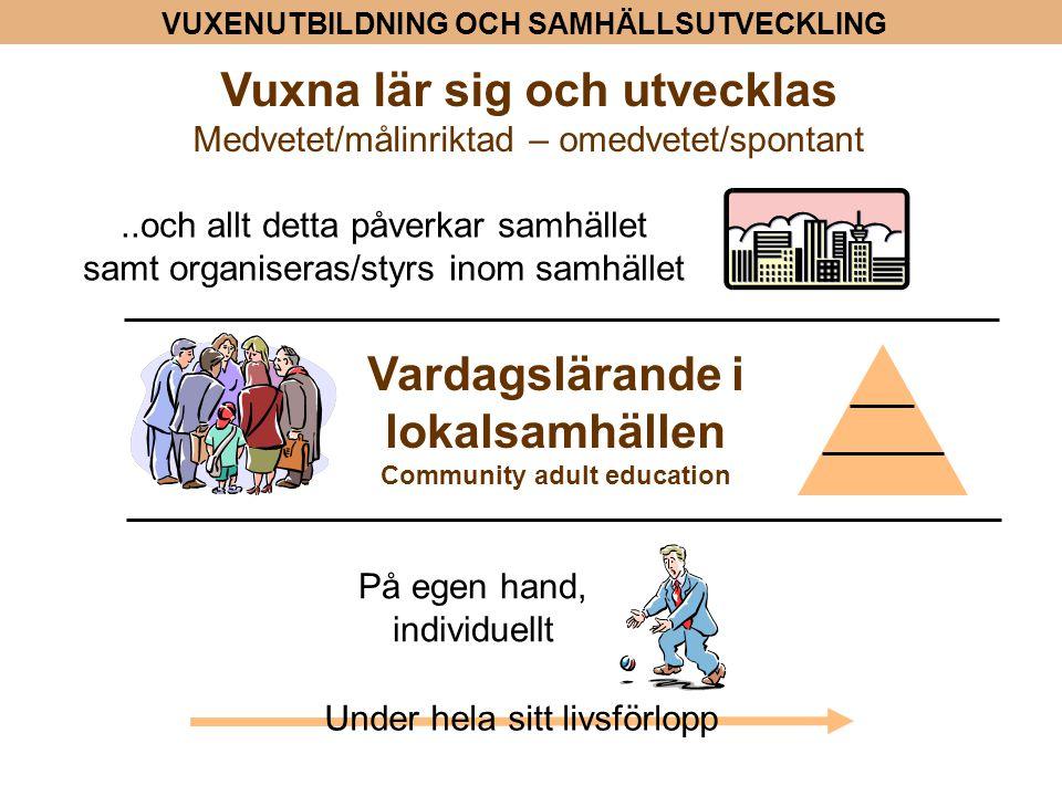 Vuxna lär sig och utvecklas Community adult education