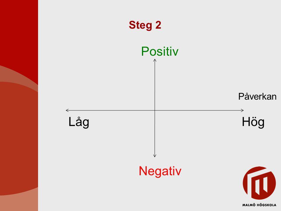 Steg 2 Positiv Påverkan Låg Hög Negativ