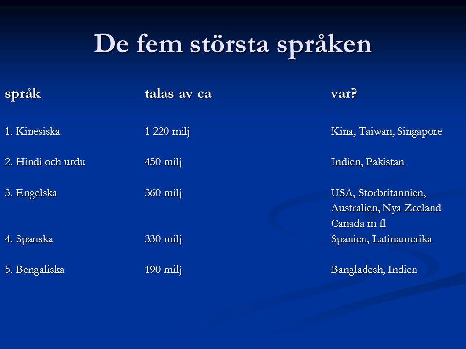 De fem största språken språk talas av ca var