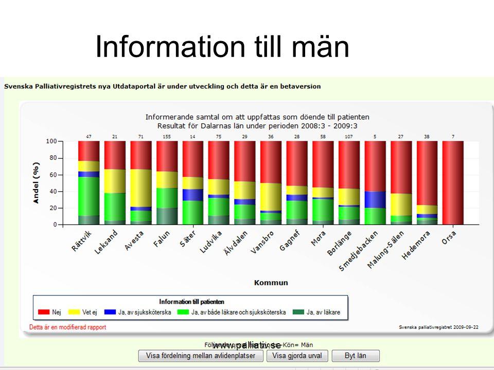Information till män www.palliativ.se