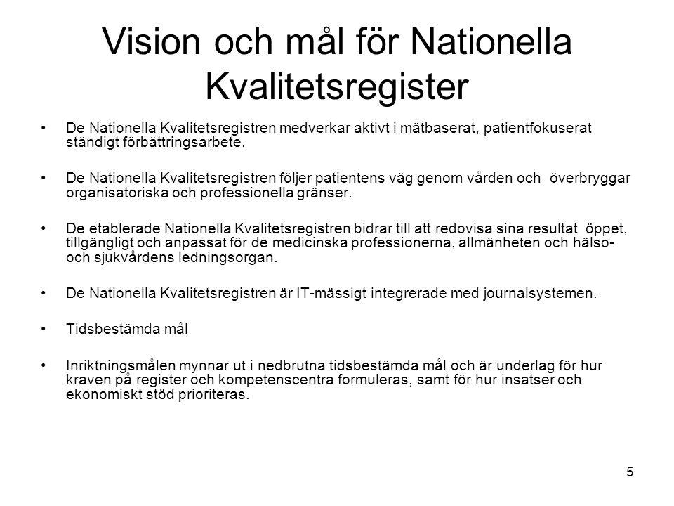 Vision och mål för Nationella Kvalitetsregister