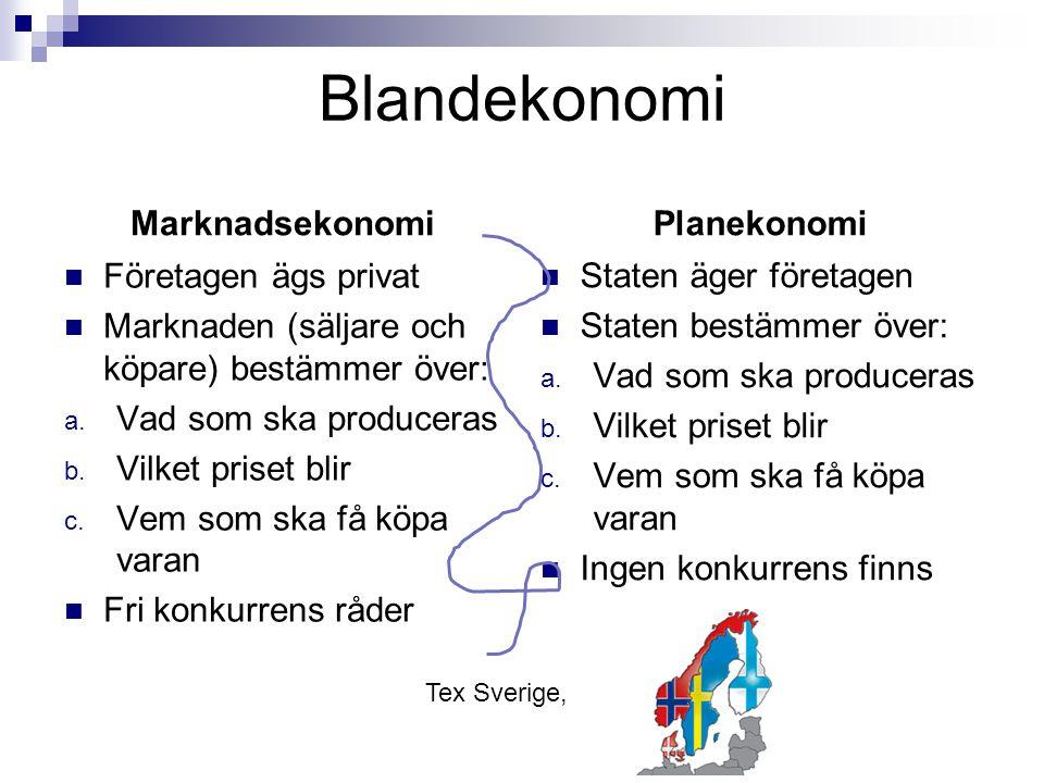 Blandekonomi Marknadsekonomi Planekonomi Företagen ägs privat