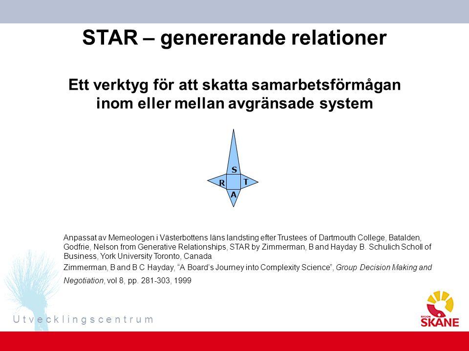 STAR – genererande relationer Ett verktyg för att skatta samarbetsförmågan inom eller mellan avgränsade system